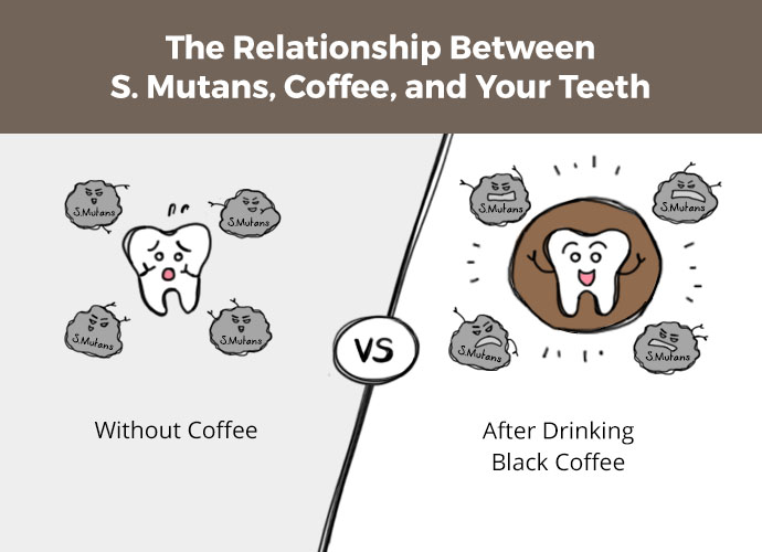 diet for healthy teeth - Black Coffee